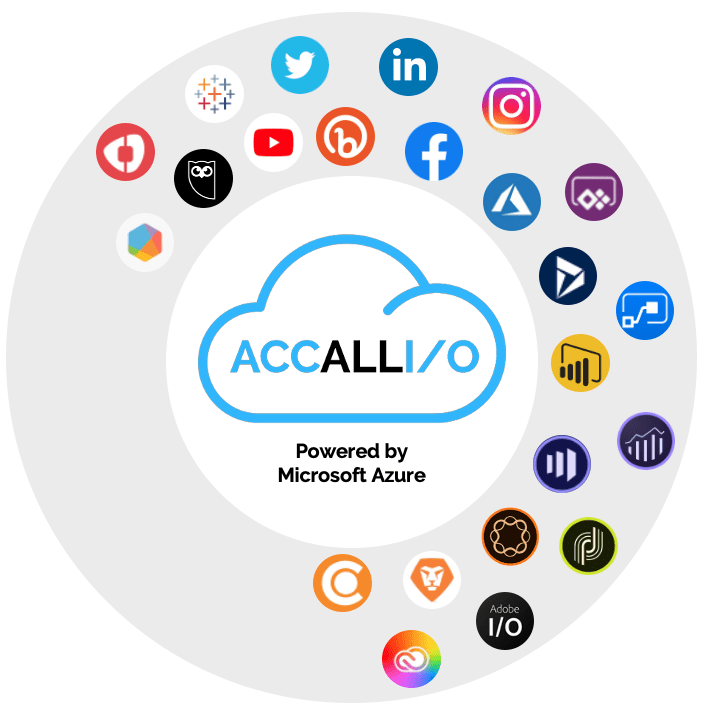 ACCALLI/O Cloud API Support